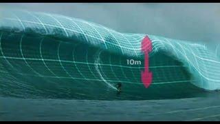 Storm Surfers - How Heavy Is A Big Wave?