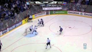 Finland - Slovakia Full Game, 6th May, game 13