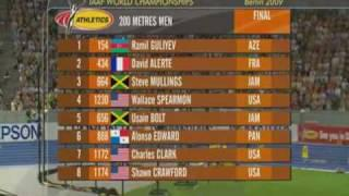 Usain Bolt 200m Final 19,19 sec  (English commentators)