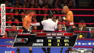 Miguel Cotto vs. Michael Jennings